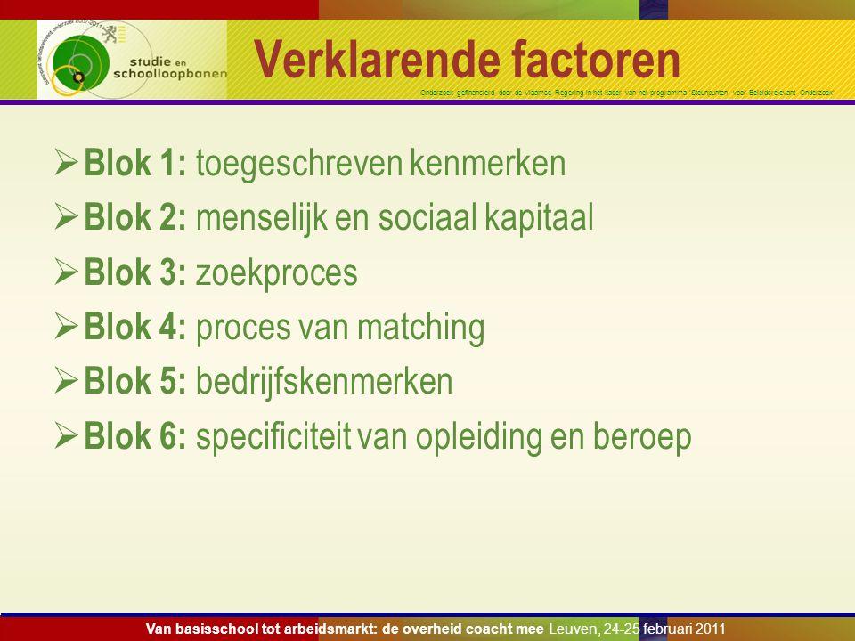 Onderzoek gefinancierd door de Vlaamse Regering in het kader van het programma 'Steunpunten voor Beleidsrelevant Onderzoek' Verklarende factoren  Blo