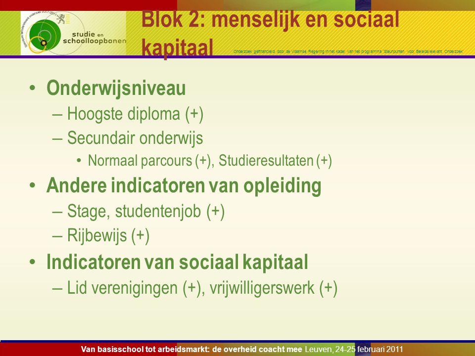 Onderzoek gefinancierd door de Vlaamse Regering in het kader van het programma 'Steunpunten voor Beleidsrelevant Onderzoek' Blok 2: menselijk en socia