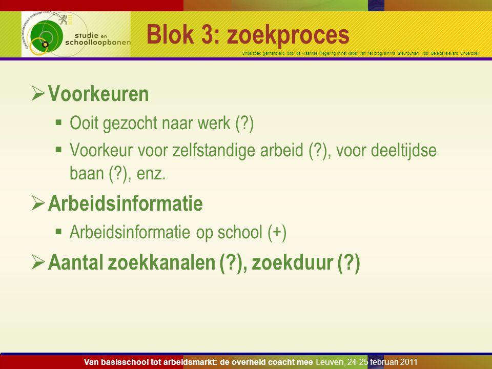 Onderzoek gefinancierd door de Vlaamse Regering in het kader van het programma 'Steunpunten voor Beleidsrelevant Onderzoek' Blok 3: zoekproces  Voork