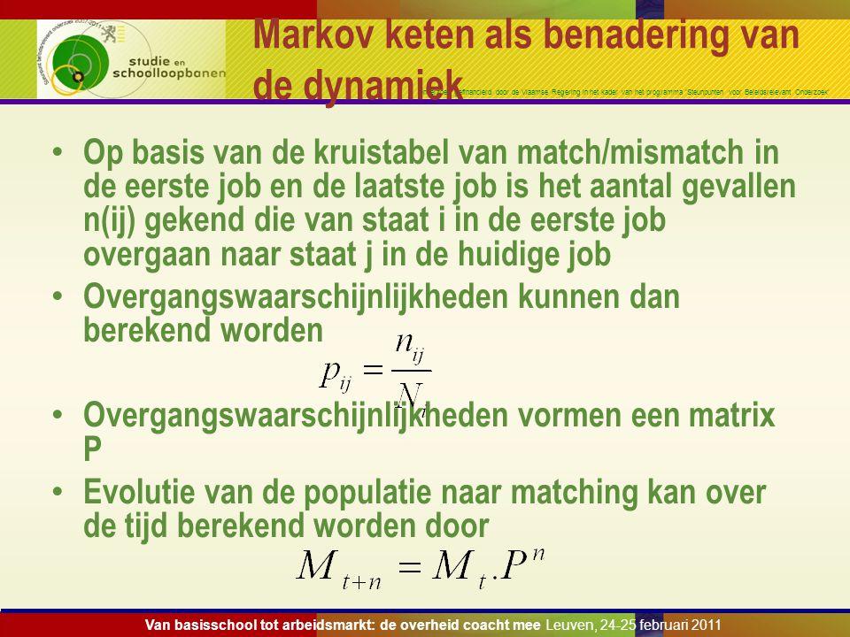 Onderzoek gefinancierd door de Vlaamse Regering in het kader van het programma 'Steunpunten voor Beleidsrelevant Onderzoek' Markov keten als benaderin