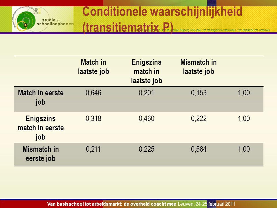 Onderzoek gefinancierd door de Vlaamse Regering in het kader van het programma 'Steunpunten voor Beleidsrelevant Onderzoek' Conditionele waarschijnlij