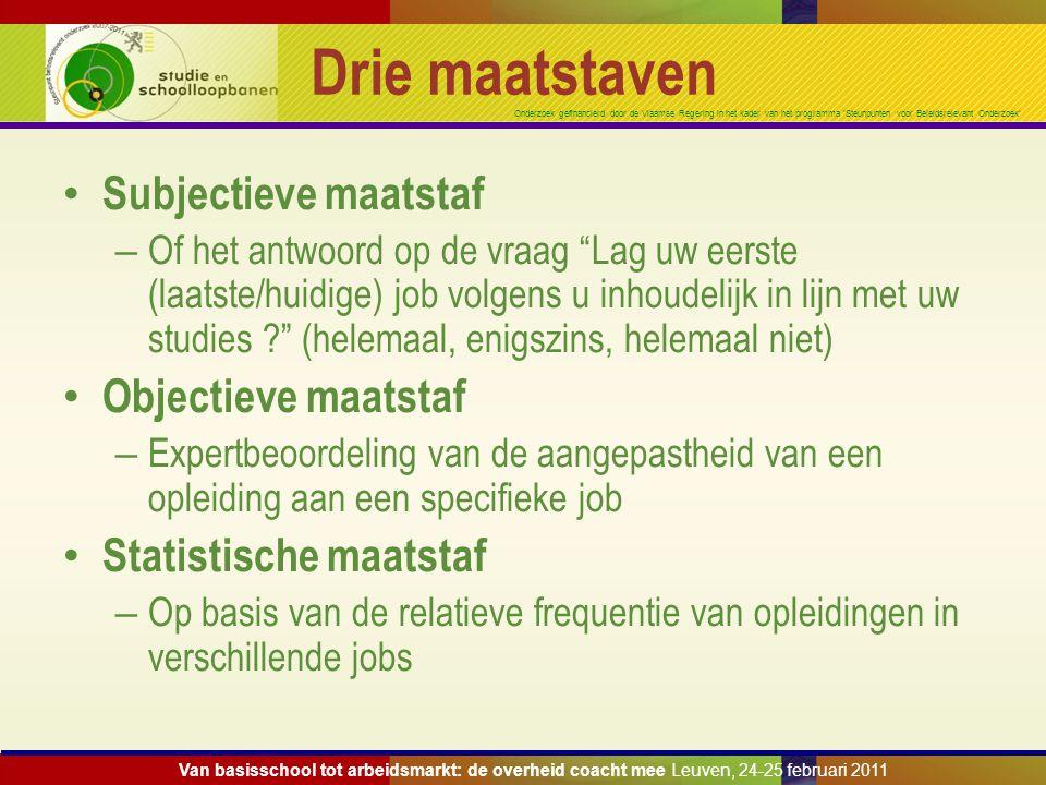 Onderzoek gefinancierd door de Vlaamse Regering in het kader van het programma 'Steunpunten voor Beleidsrelevant Onderzoek' Drie maatstaven Subjectiev