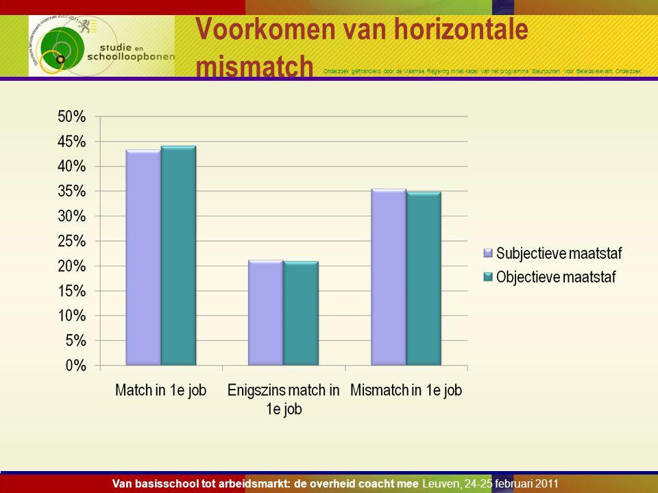 Onderzoek gefinancierd door de Vlaamse Regering in het kader van het programma 'Steunpunten voor Beleidsrelevant Onderzoek' Voorkomen van horizontale