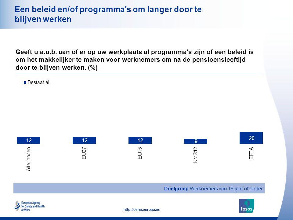 26 http://osha.europa.eu Een beleid en/of programma s om langer door te blijven werken Geeft u a.u.b.