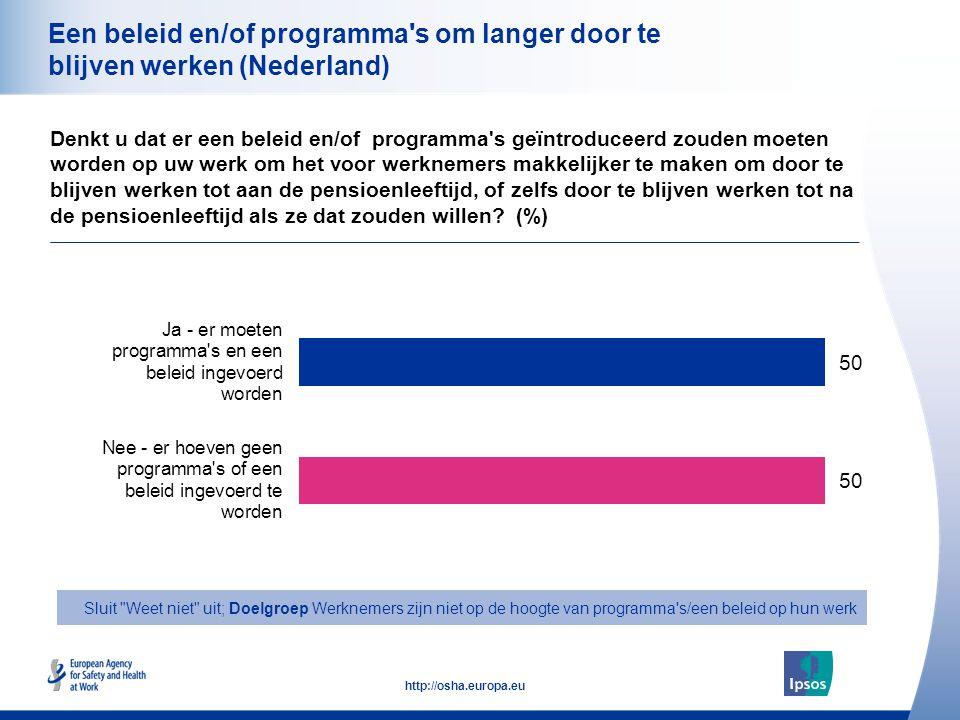 27 http://osha.europa.eu Een beleid en/of programma s om langer door te blijven werken (Nederland) Denkt u dat er een beleid en/of programma s geïntroduceerd zouden moeten worden op uw werk om het voor werknemers makkelijker te maken om door te blijven werken tot aan de pensioenleeftijd, of zelfs door te blijven werken tot na de pensioenleeftijd als ze dat zouden willen.