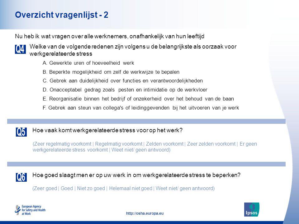 5 http://osha.europa.eu Overzicht vragenlijst - 2 Welke van de volgende redenen zijn volgens u de belangrijkste als oorzaak voor werkgerelateerde stress Nu heb ik wat vragen over alle werknemers, onafhankelijk van hun leeftijd Hoe vaak komt werkgerelateerde stress voor op het werk.