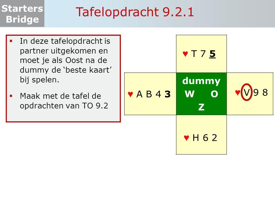 Starters Bridge Tafelopdracht 9.2.2 dummy W O Z ♥ T 7 5 ♥ 3 ♥ B 9 8 ♥ H 6 2 ♥ A V 4 3