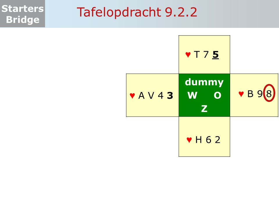 Starters Bridge Tafelopdracht 9.2.3 dummy W O Z ♥ T 7 5 ♥ 3 ♥ A B 2 ♥ V 9 8 ♥ H 6 4 3