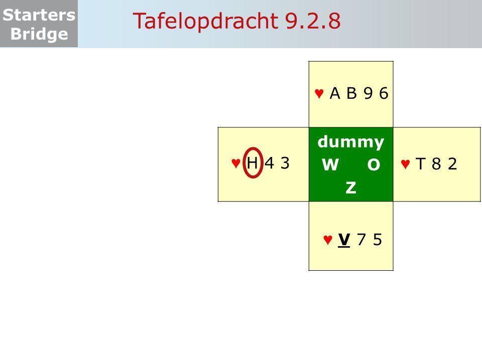 Starters Bridge Tafelopdracht 9.2.9 dummy W O Z ♥ A B T 9 ♥ H 7 5 2 ♥ 6 4 3 ♥ V♥ V ♥ V 8