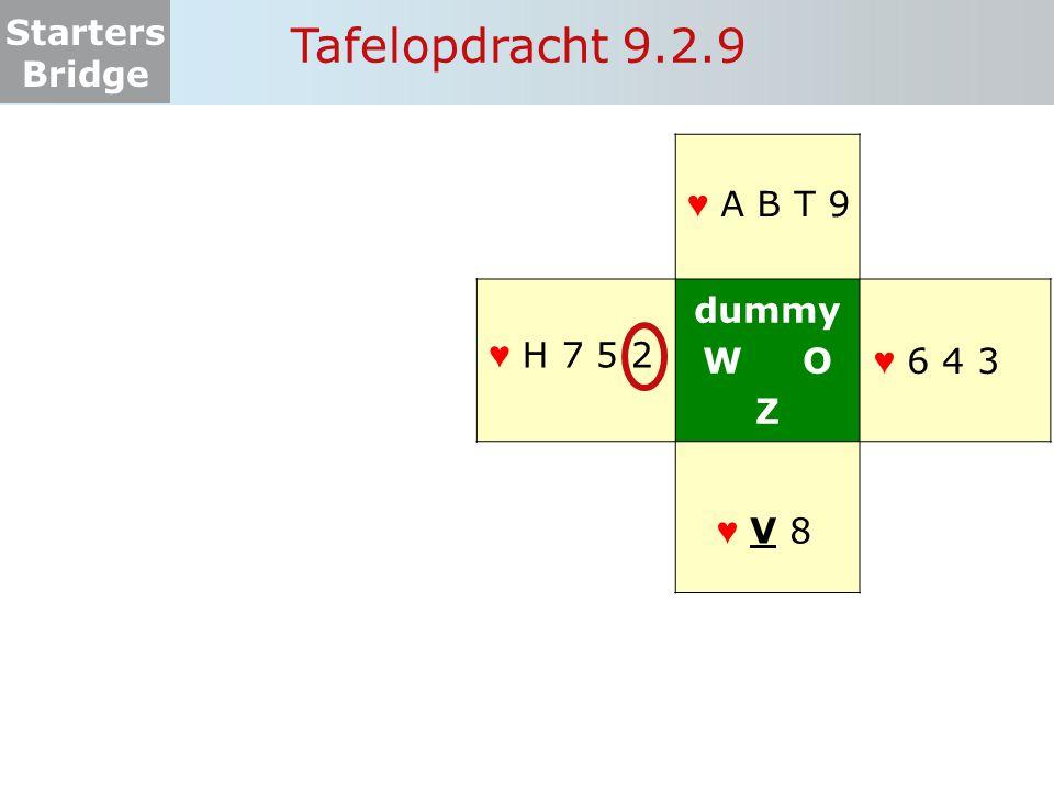 Starters Bridge Tafelopdracht 9.2.10 dummy W O Z ♥ B 6 2 ♥ ? ♥ H T 9 3 ♥ 8 4 ♥ ? ♥ A V 7 5