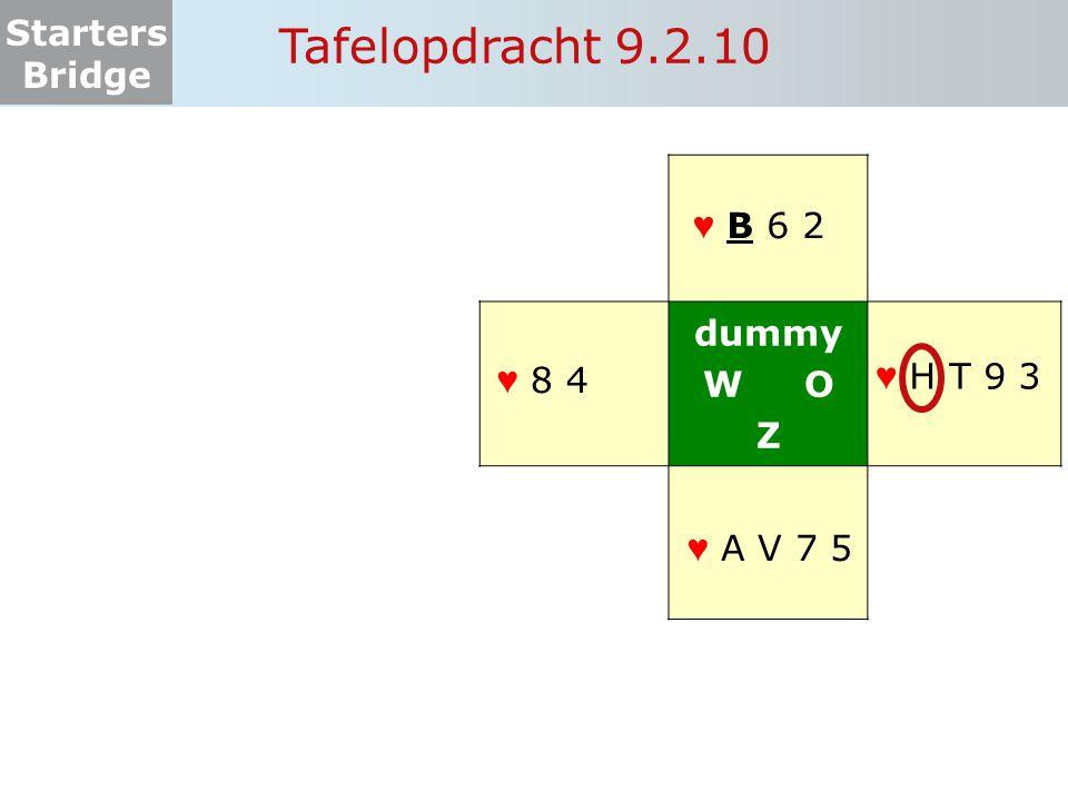 Starters Bridge Zelf aan de slag 9.1  Onderzoek welke partij de meeste punten heeft  Deze partij gaat de speelsoort onderzoeken  Speel het afgesproken contract  Noteer de score op de scorekaart   ♣ H V T 5 H B 9 H T 7 V B 9   ♣ A B 4 2 V 4 2 9 5 T 8 7 4 N W O Z   ♣ 8 6 A T 7 5 3 A 8 3 6 5 2   ♣ 9 7 3 8 6 V B 6 4 2 A H 3  Contract: 3SA door Noord  Maximaal haalbare bij goed tegenspel:  N-Z: 7 slagen  O-W: 6 slagen