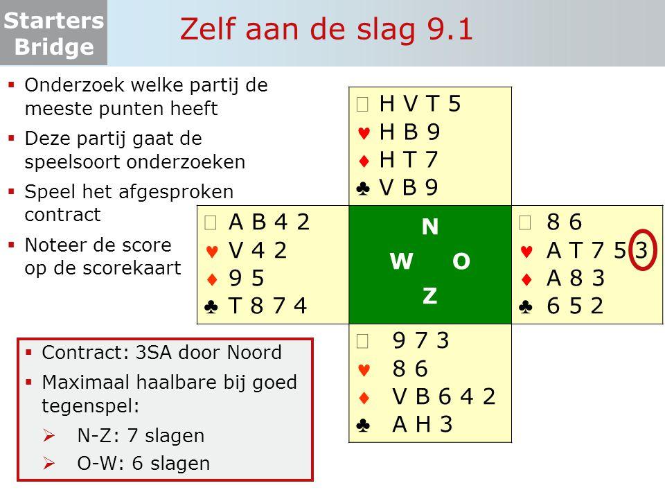 Starters Bridge Zelf aan de slag 9.2  Onderzoek welke partij de meeste punten heeft  Deze partij gaat de speelsoort onderzoeken  Speel het afgesproken contract  Noteer de score op de scorekaart   ♣ H 7 V T 9 6 2 6 3 B 8 7 3   ♣ 9 5 2 A 5 4 H V B 9 7 4 H N W O Z   ♣ A 6 3 H B 8 T 5 A V 9 6 5   ♣ V B T 8 4 7 3 A 8 2 T 4 2  Contract: 3SA door Oost  Maximaal haalbare bij goed tegenspel:  N-Z: 5 slagen  O-W: 8 slagen