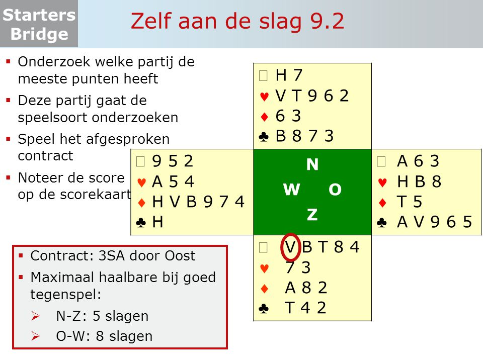 Starters Bridge Zelf aan de slag 9.3  Onderzoek welke partij de meeste punten heeft  Deze partij gaat de speelsoort onderzoeken  Speel het afgesproken contract  Noteer de score op de scorekaart   ♣ V 9 7 6 2 H 9 H T 9 6 B 8   ♣ T T 8 5 3 5 4 3 2 V T 4 3 N W O Z   ♣ 3 A V 6 4 A 8 7 H 9 7 5 2   ♣ A H B 8 5 4 B 7 2 V B A 6  Contract: 4 door Zuid  Maximaal haalbare bij goed tegenspel:  N-Z: 9 slagen  O-W: 4 slagen