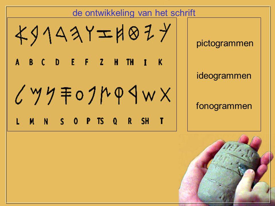 pictogrammen ideogrammen fonogrammen
