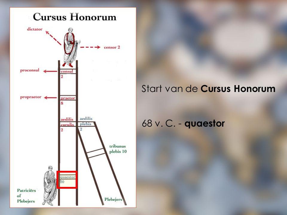 Start van de Cursus Honorum 68 v. C. - quaestor