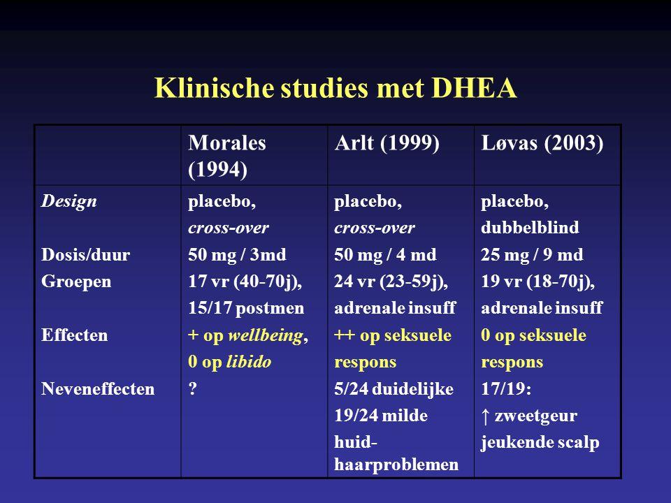 Klinische studies met DHEA Morales (1994) Arlt (1999)Løvas (2003) Design Dosis/duur Groepen Effecten Neveneffecten placebo, cross-over 50 mg / 3md 17 vr (40-70j), 15/17 postmen + op wellbeing, 0 op libido .