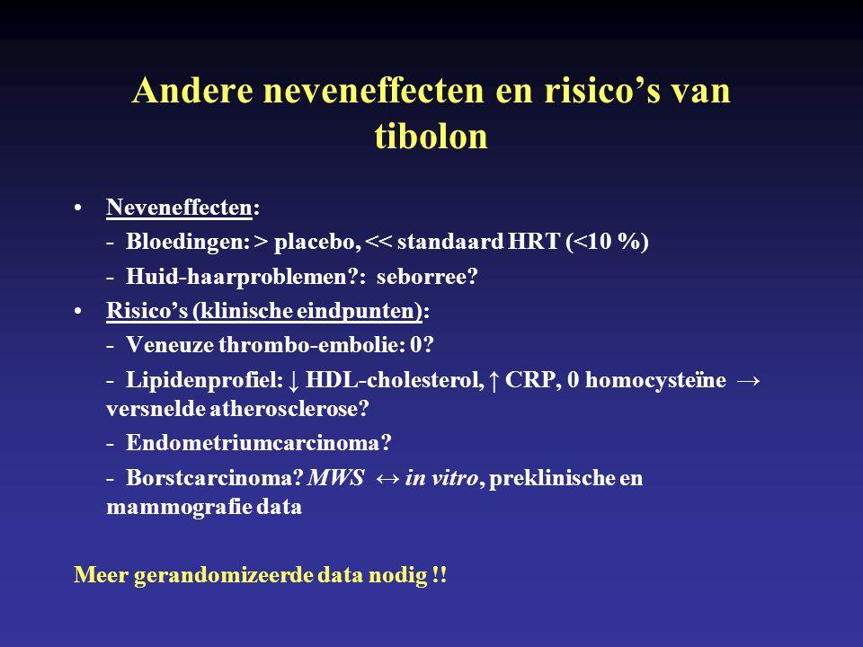 Andere neveneffecten en risico's van tibolon Neveneffecten: - Bloedingen: > placebo, << standaard HRT (<10 %) - Huid-haarproblemen?: seborree.