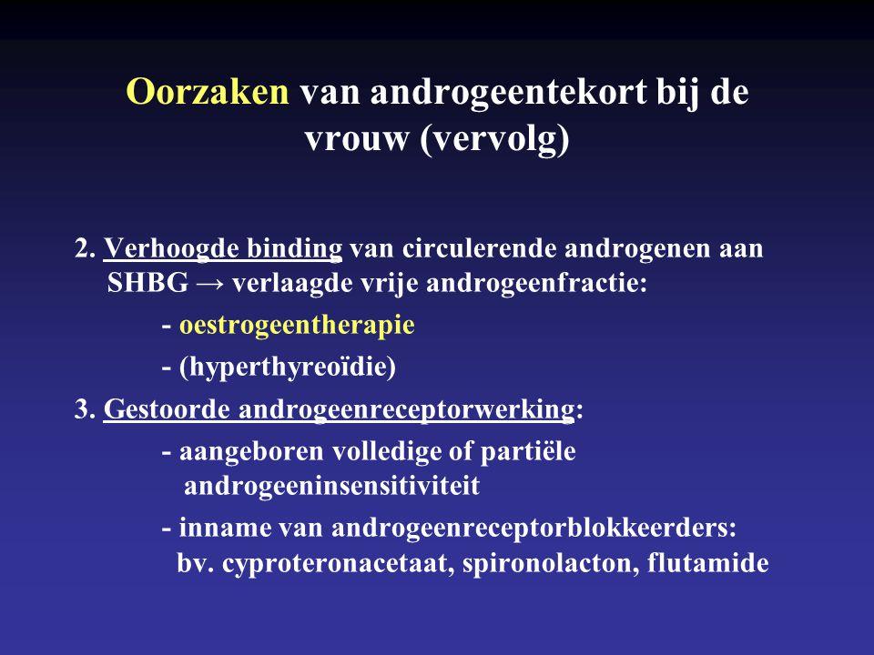 Oorzaken van androgeentekort bij de vrouw (vervolg) 2.