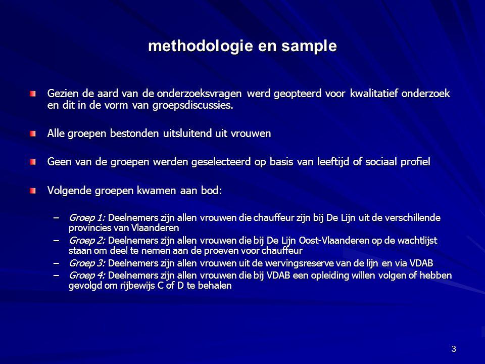 3 methodologie en sample Gezien de aard van de onderzoeksvragen werd geopteerd voor kwalitatief onderzoek en dit in de vorm van groepsdiscussies.