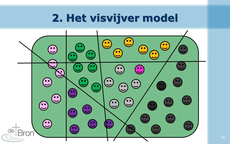 2. Het visvijver model 16