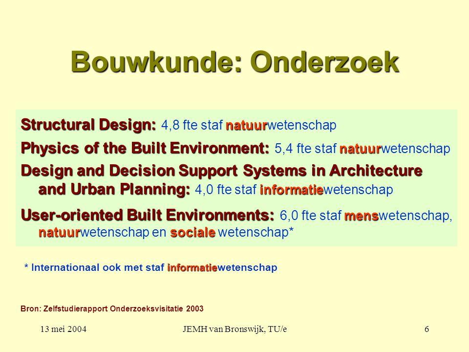 13 mei 2004JEMH van Bronswijk, TU/e7 Joint Graduate Research School USO-Built Doel: Doel: gebruikers-georiënteerde omgevingen; onderzoekstraining TU/e Penvoerder: TU/e Penvoerder: J.E.M.H.