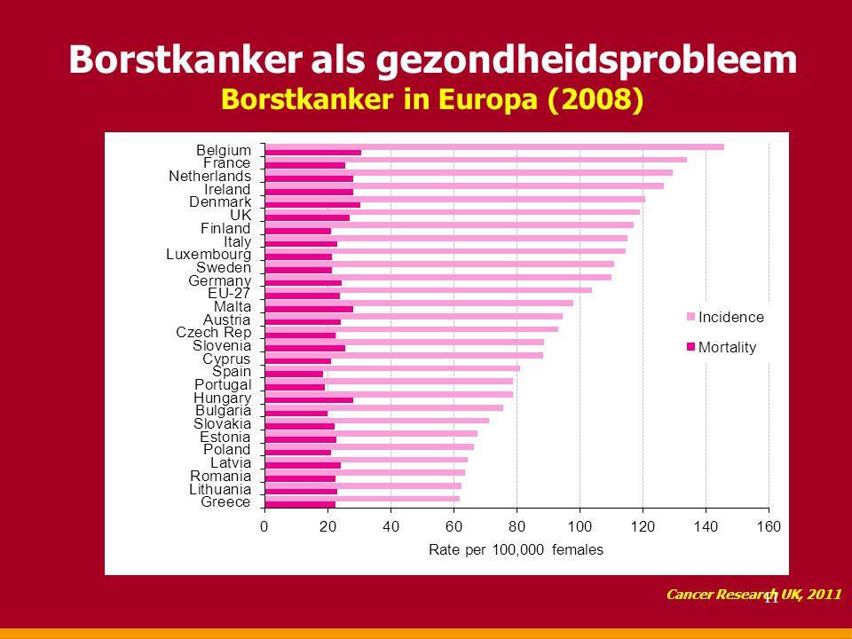 Borstkanker als gezondheidsprobleem Borstkanker in Europa (2008) Cancer Research UK, 2011 11