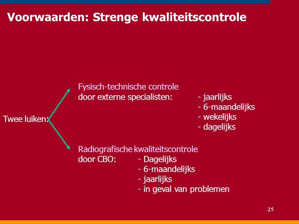Fysisch-technische controle door externe specialisten:- jaarlijks - 6-maandelijks - wekelijks - dagelijks Radiografische kwaliteitscontrole door CBO: