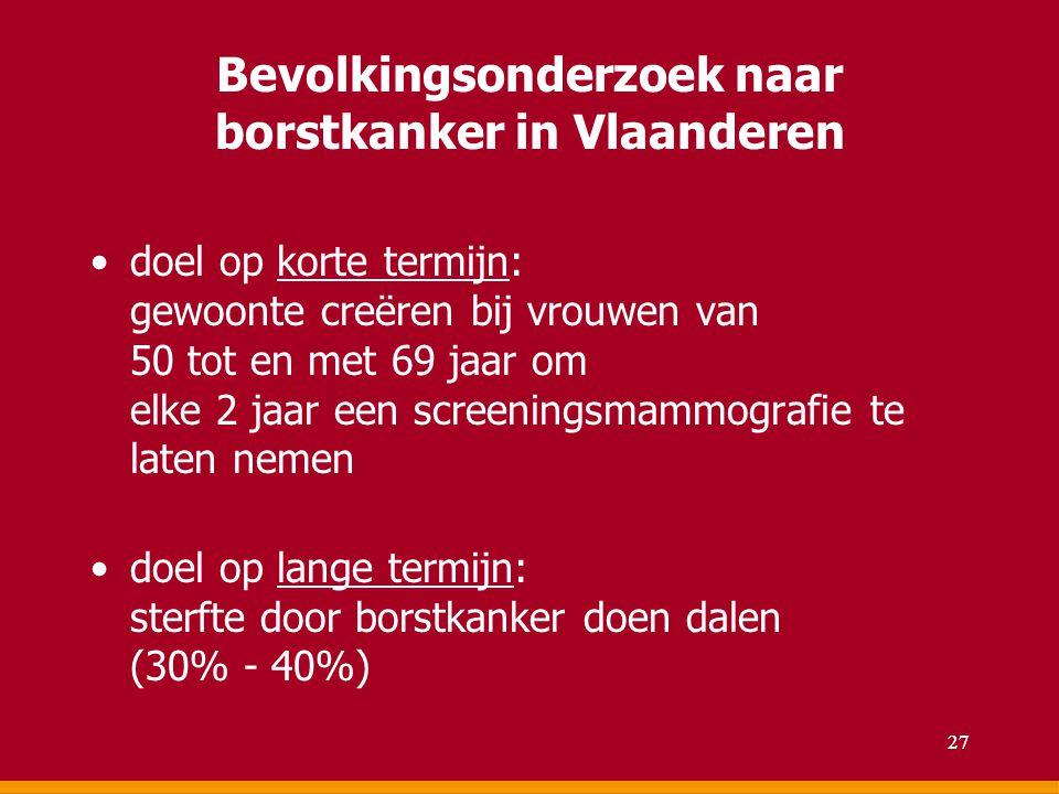 Bevolkingsonderzoek naar borstkanker in Vlaanderen doel op korte termijn: gewoonte creëren bij vrouwen van 50 tot en met 69 jaar om elke 2 jaar een sc