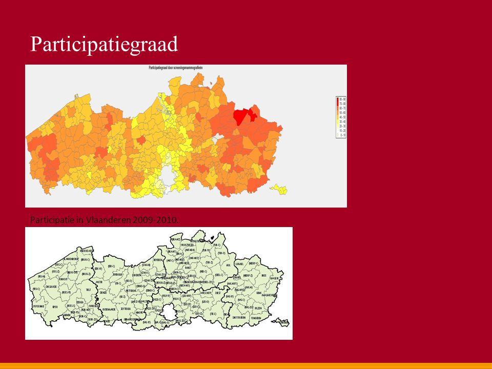 Participatiegraad Participatie in Vlaanderen 2009-2010.