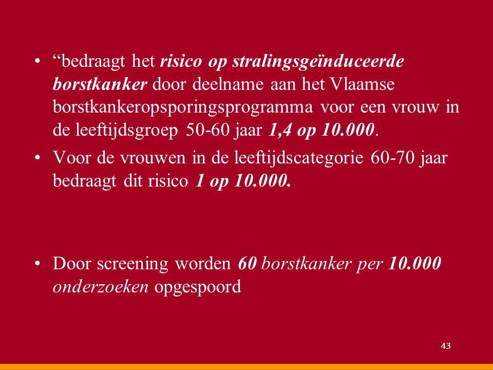 """""""bedraagt het risico op stralingsgeïnduceerde borstkanker door deelname aan het Vlaamse borstkankeropsporingsprogramma voor een vrouw in de leeftijdsg"""