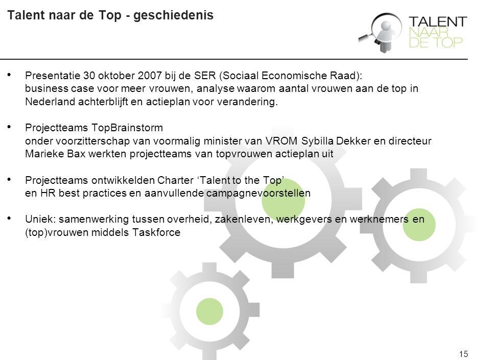 15 Talent naar de Top - geschiedenis Presentatie 30 oktober 2007 bij de SER (Sociaal Economische Raad): business case voor meer vrouwen, analyse waarom aantal vrouwen aan de top in Nederland achterblijft en actieplan voor verandering.