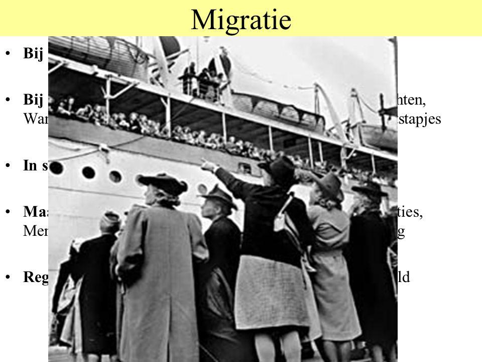 © 2006 JP van de Sande RuG Migratie Bij dieren: Trek, Nomadisme Bij mensen: Reizen, Emigreren, Uitgaan, Auto's, Fietstochten, Wandelen, Backpacking, S