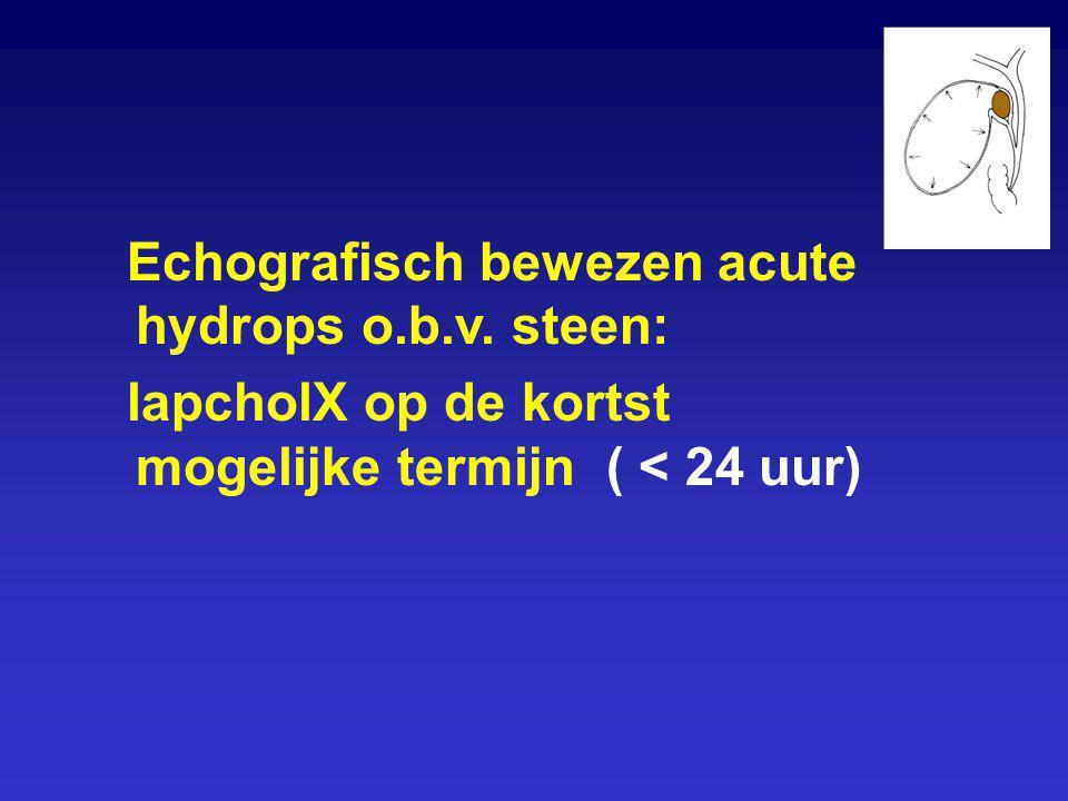 Echografisch bewezen acute hydrops o.b.v. steen: lapcholX op de kortst mogelijke termijn ( < 24 uur)