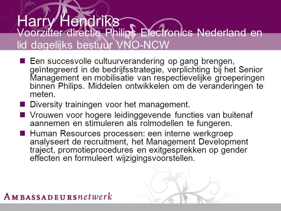 Harry Hendriks Voorzitter directie Philips Electronics Nederland en lid dagelijks bestuur VNO-NCW Een succesvolle cultuurverandering op gang brengen, geïntegreerd in de bedrijfsstrategie, verplichting bij het Senior Management en mobilisatie van respectievelijke groeperingen binnen Philips.