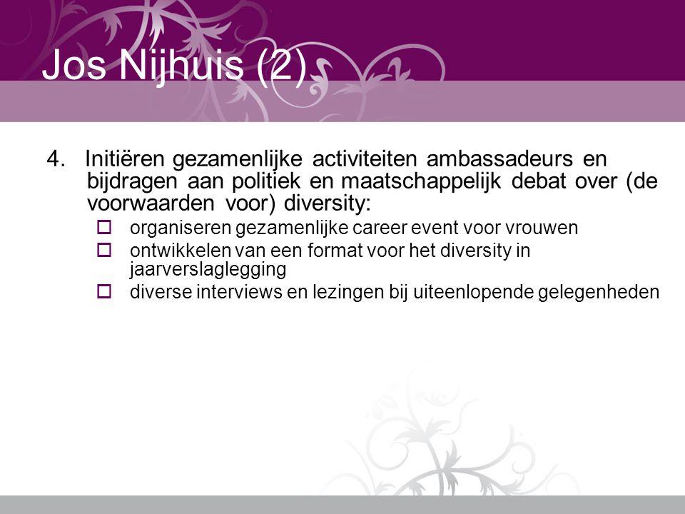 Jos Nijhuis (2) 4.