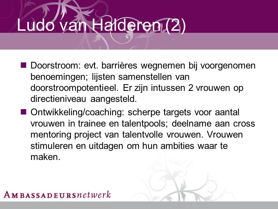 Ludo van Halderen (2) Doorstroom: evt.