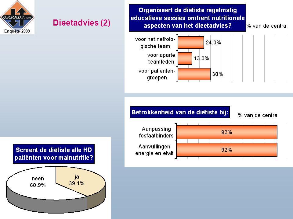 Enquête 2009 Dieetadvies (2)