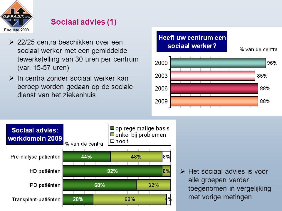 Enquête 2009 Sociaal advies (1)  Het sociaal advies is voor alle groepen verder toegenomen in vergelijking met vorige metingen  22/25 centra beschikken over een sociaal werker met een gemiddelde tewerkstelling van 30 uren per centrum (var.