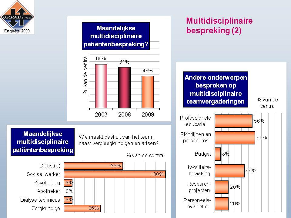 Enquête 2009 Multidisciplinaire bespreking (2)