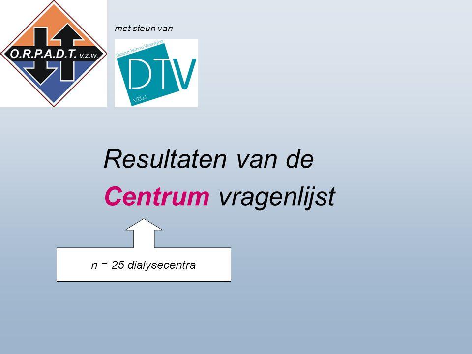 Resultaten van de Centrum vragenlijst n = 25 dialysecentra met steun van