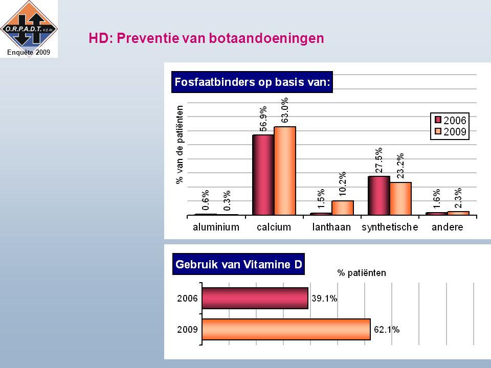 Enquête 2009 HD: Preventie van botaandoeningen