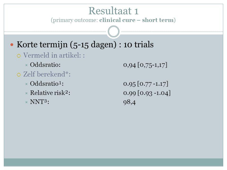 Resultaat 1 (primary outcome: clinical cure – short term) Korte termijn (5-15 dagen) : 10 trials  Vermeld in artikel: :  Oddsratio: 0,94 [0,75-1,17]