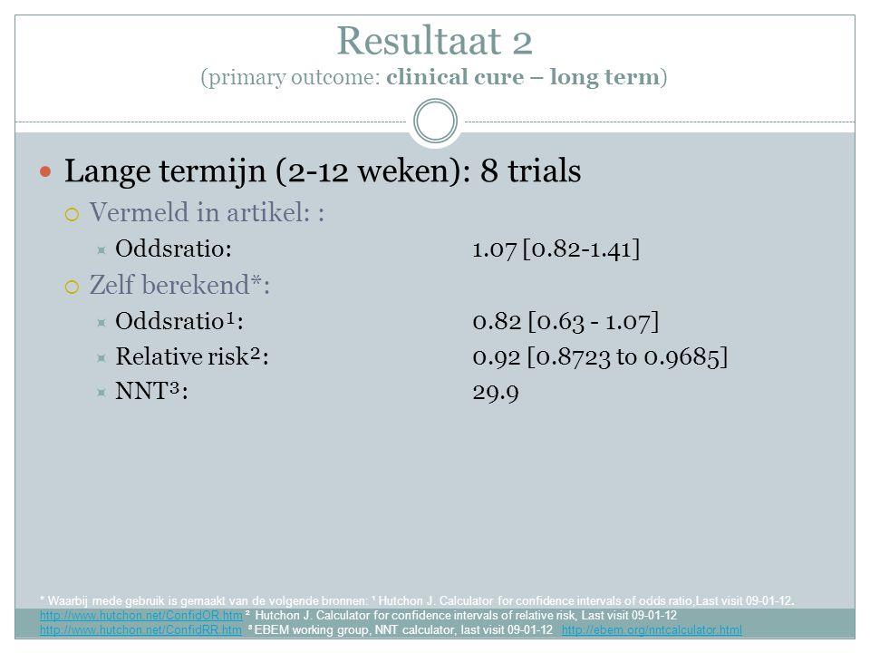 Resultaat 2 (primary outcome: clinical cure – long term) Lange termijn (2-12 weken): 8 trials  Vermeld in artikel: :  Oddsratio: 1.07 [0.82-1.41]  Zelf berekend*:  Oddsratio¹: 0.82 [0.63 - 1.07]  Relative risk²: 0.92 [0.8723 to 0.9685]  NNT³:29.9 * Waarbij mede gebruik is gemaakt van de volgende bronnen: ¹ Hutchon J.