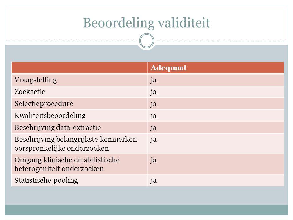 Beoordeling validiteit Adequaat Vraagstellingja Zoekactieja Selectieprocedureja Kwaliteitsbeoordelingja Beschrijving data-extractieja Beschrijving bel