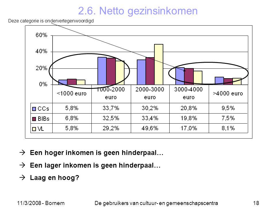 11/3/2008 - Bornem De gebruikers van cultuur- en gemeenschapscentra 18 2.6. Netto gezinsinkomen  Een hoger inkomen is geen hinderpaal…  Een lager in
