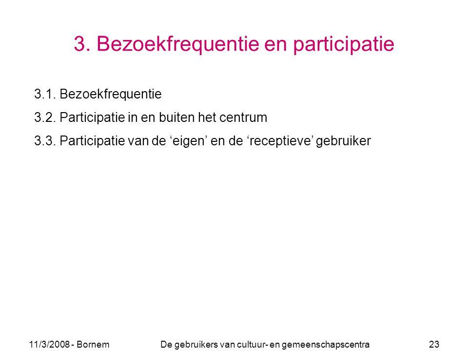 11/3/2008 - Bornem De gebruikers van cultuur- en gemeenschapscentra 23 3. Bezoekfrequentie en participatie 3.1. Bezoekfrequentie 3.2. Participatie in