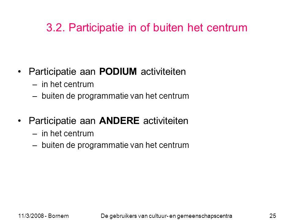 11/3/2008 - Bornem De gebruikers van cultuur- en gemeenschapscentra 25 3.2. Participatie in of buiten het centrum Participatie aan PODIUM activiteiten