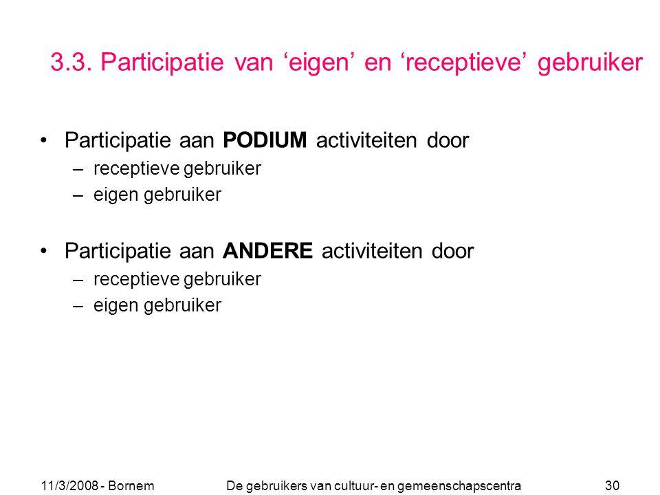 11/3/2008 - Bornem De gebruikers van cultuur- en gemeenschapscentra 30 3.3. Participatie van 'eigen' en 'receptieve' gebruiker Participatie aan PODIUM