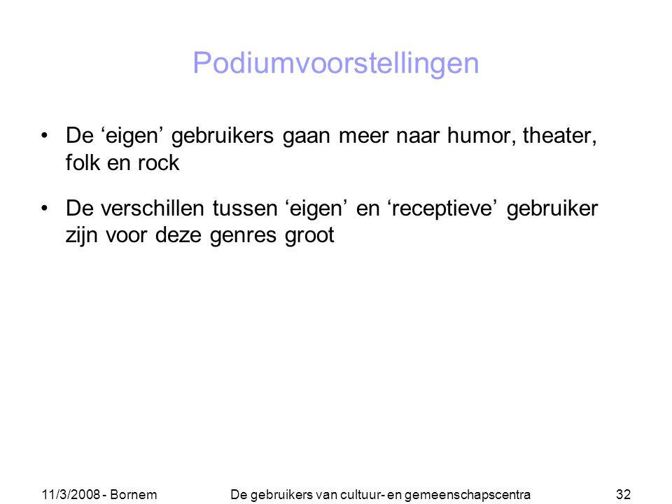 11/3/2008 - Bornem De gebruikers van cultuur- en gemeenschapscentra 32 Podiumvoorstellingen De 'eigen' gebruikers gaan meer naar humor, theater, folk