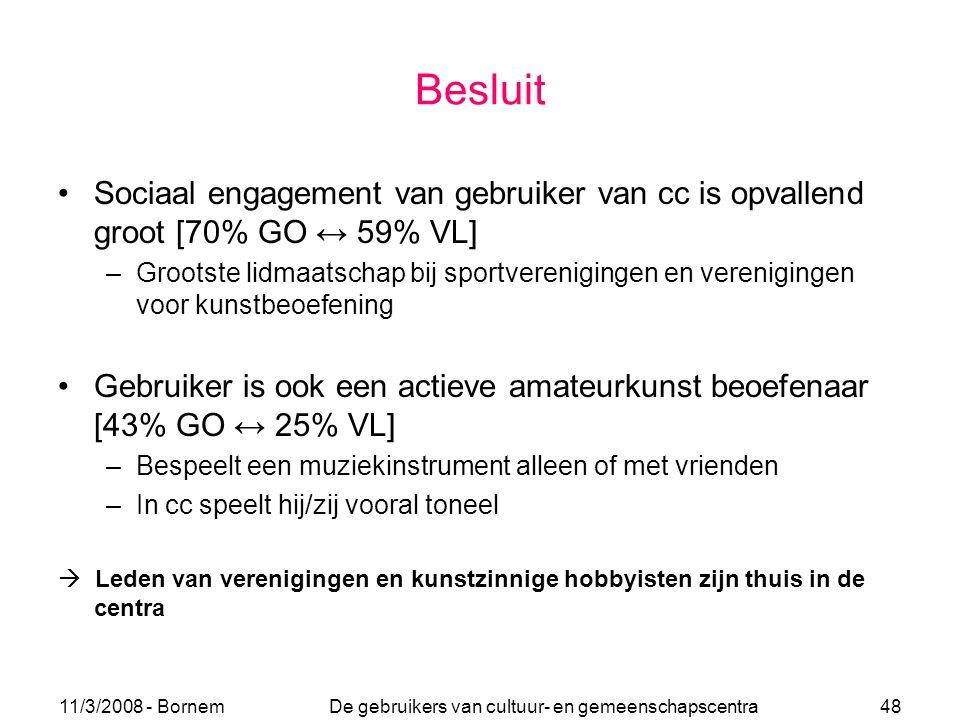 11/3/2008 - Bornem De gebruikers van cultuur- en gemeenschapscentra 48 Besluit Sociaal engagement van gebruiker van cc is opvallend groot [70% GO ↔ 59